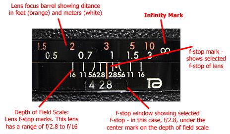 Lens Markings 2